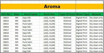 AROMA SILK DIGITAL PRINT STRAIGHT KURTI WHOLESALE SURAT FABRICS